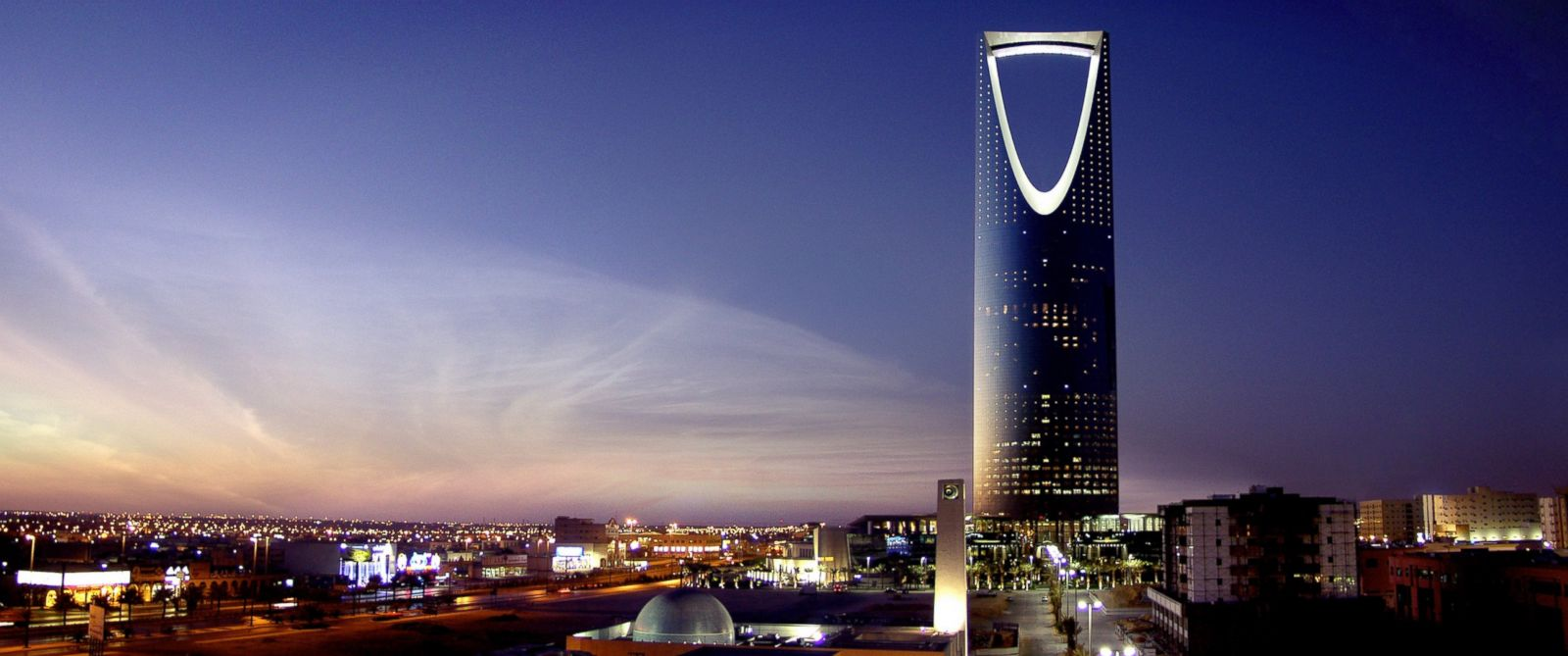 Saudi Arabia Investment Bank